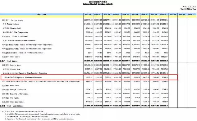 9月末,支付机构交存央行备付金存款8749.99亿元!